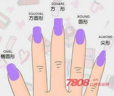 如何选择适合自己的指甲形态